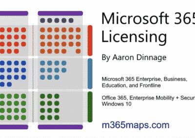 Microsoft 365 Lizenzen: Inhalte vergleichen und Lizenzierung verstehen