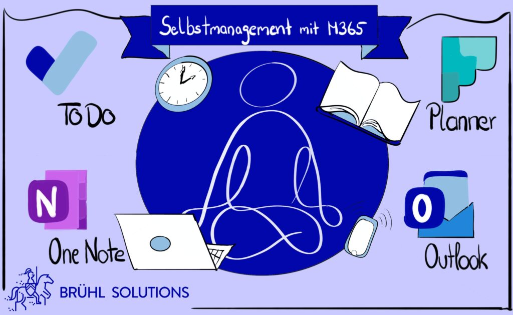 Selbstmanagement mit To Do ☑