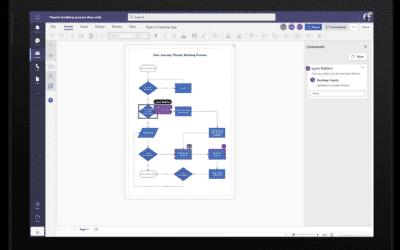 Early Access – Visio wird kostenlos Teil von Microsoft 365